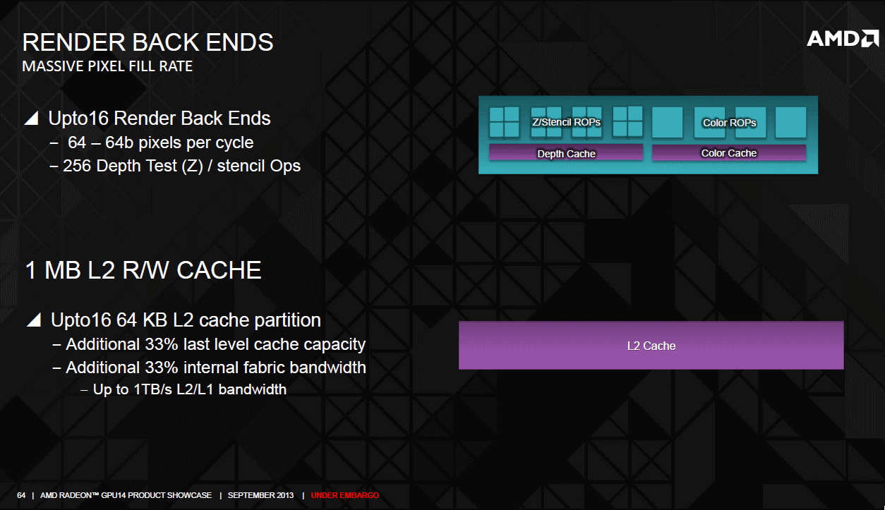AMD Radeon R9 290 graphics core next render backend