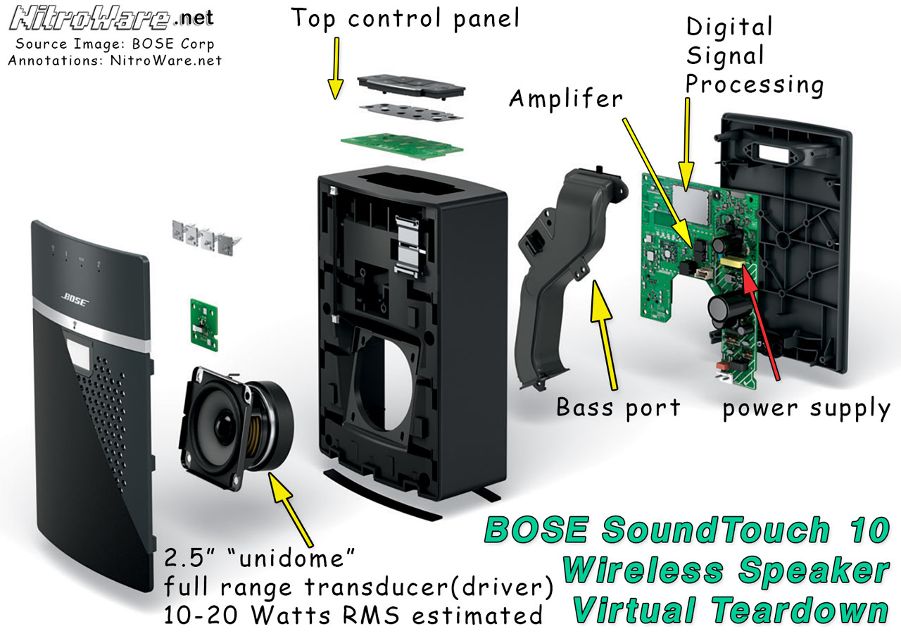 Bose soundtouch 10 teardown