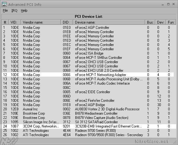 Device list for ASUS A7N8X mainboard - using the NVIDIA nForce2 chipset, which may feature integrated dual networking from NVIDIA and 3Com Corp. 2003