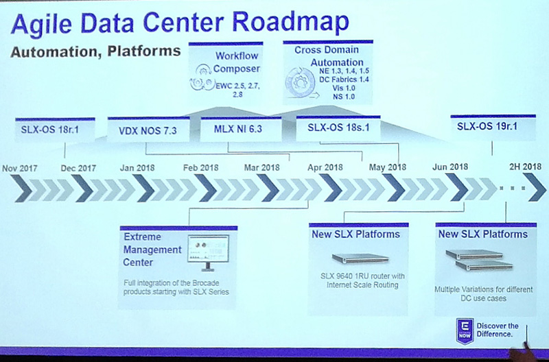 extreme data center roadmap