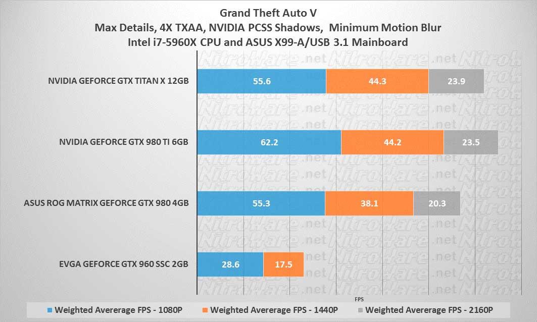 gtx 460 sli 1080p projectors
