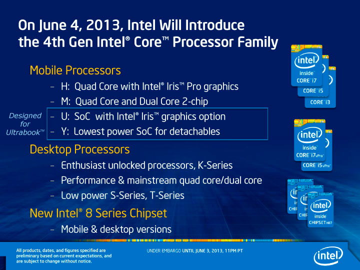 4th Gen Intel Core Processor Family and Platform
