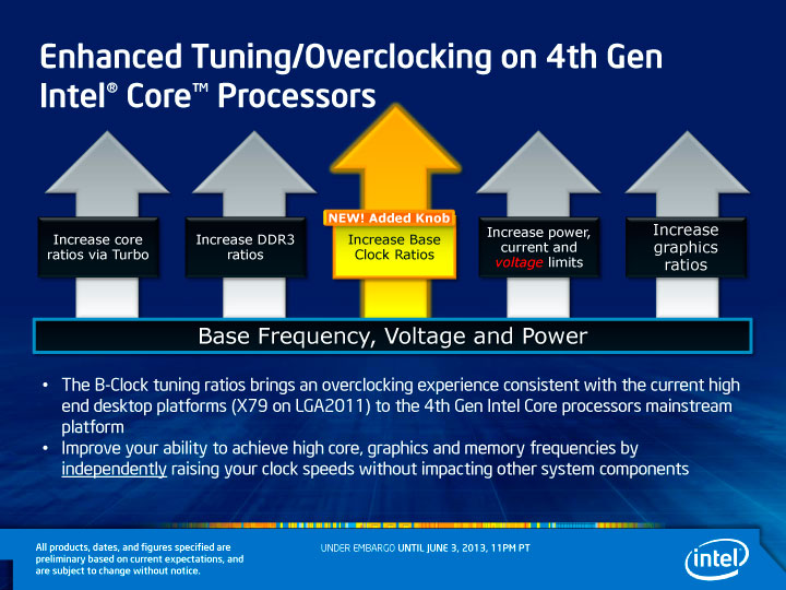 Enhanced Tuning/Overclocking on 4th Gen Intel Core Processors