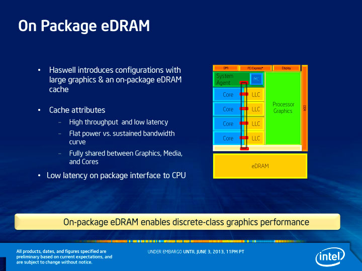 "Haswell On Package eDRAM ""Crystalwell"""