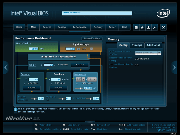 Core i7-4770K 4.6GHz overclock