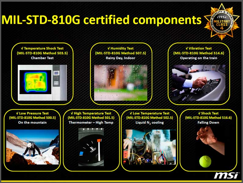 MSI MIL-STD-810G certified components.
